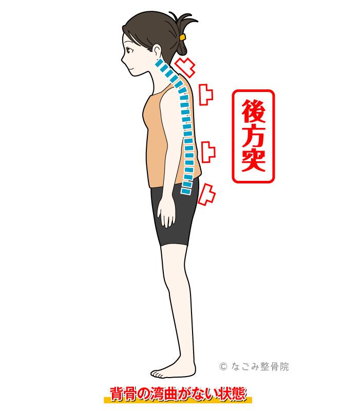 腰痛の施術のイメージ